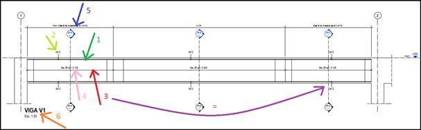 Create longitudinal Section View